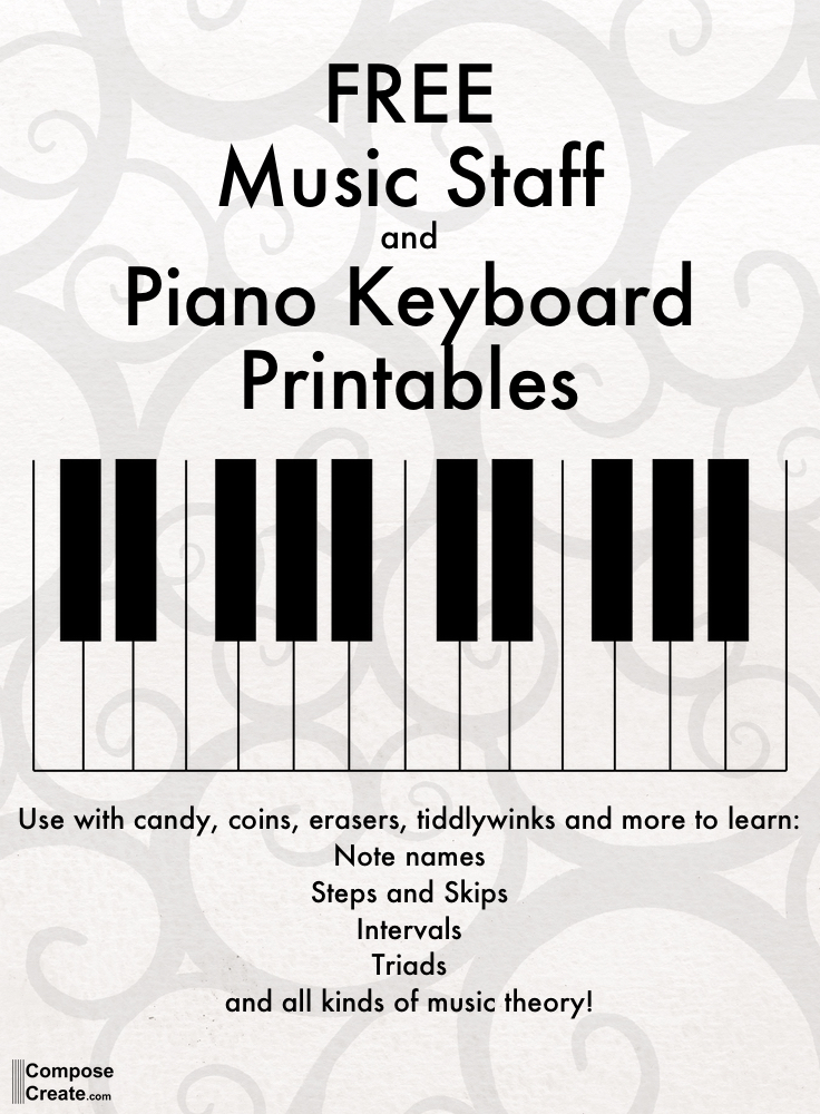 Free Piano Keyboard PDF plus Music Staff PDF to use with candy to learn music theory |composecreate.com