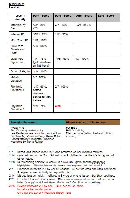 students progress report