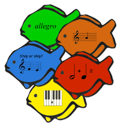 Fishy Flashcards - Fish music flashcards that can be a fun carnival game for music and piano students | composecreate.com
