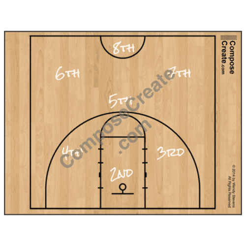 This Basketball Sketch-a-play interval gave reviews music intervals in an exciting way! | Composecreate.com