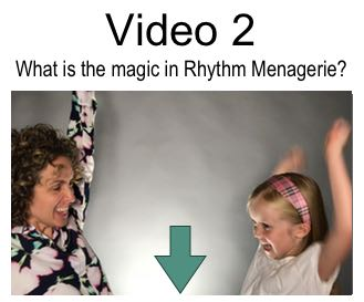 How Rhythm Menagerie works to get rhythm inside music students